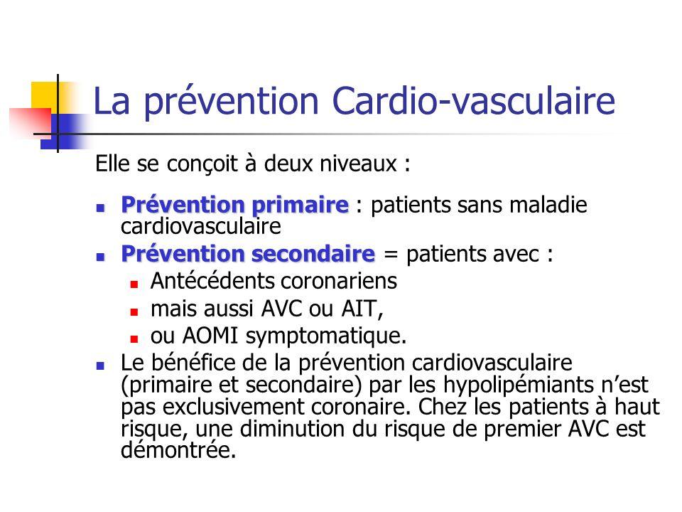 La prévention Cardio-vasculaire Elle se conçoit à deux niveaux : Prévention primaire Prévention primaire : patients sans maladie cardiovasculaire Prév