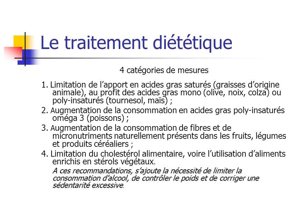 Le traitement diététique 4 catégories de mesures 1. Limitation de lapport en acides gras saturés (graisses dorigine animale), au profit des acides gra