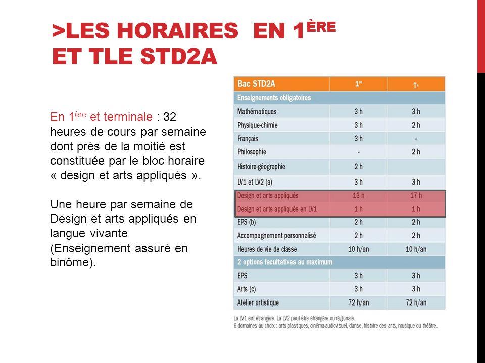 >LES HORAIRES EN 1 ÈRE ET TLE STD2A En 1 ère et terminale : 32 heures de cours par semaine dont près de la moitié est constituée par le bloc horaire « design et arts appliqués ».