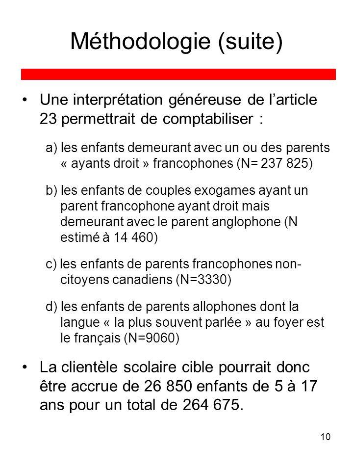 10 Méthodologie (suite) Une interprétation généreuse de larticle 23 permettrait de comptabiliser : a) les enfants demeurant avec un ou des parents « a