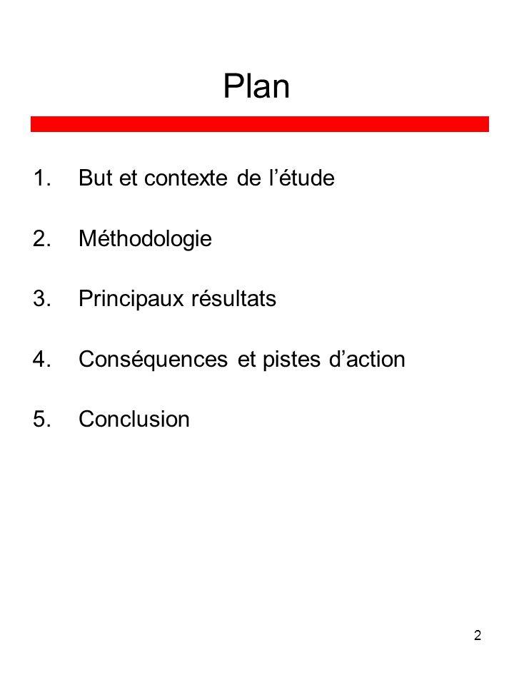 2 Plan 1.But et contexte de létude 2.Méthodologie 3.Principaux résultats 4.Conséquences et pistes daction 5.Conclusion