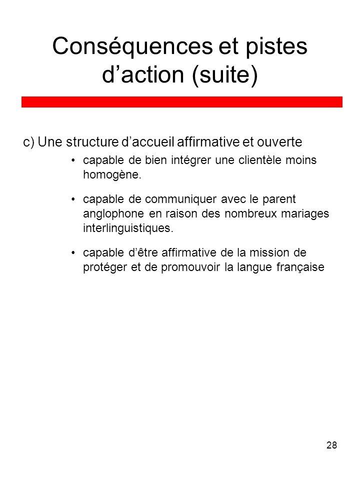 28 Conséquences et pistes daction (suite) c) Une structure daccueil affirmative et ouverte capable de bien intégrer une clientèle moins homogène.