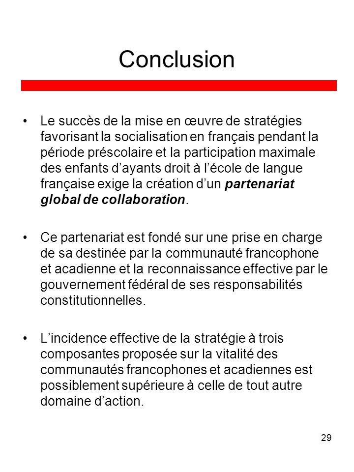 29 Conclusion Le succès de la mise en œuvre de stratégies favorisant la socialisation en français pendant la période préscolaire et la participation m