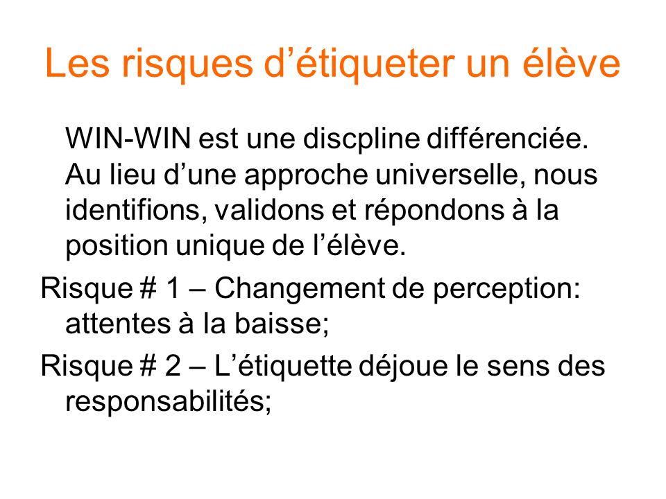 Les risques détiqueter un élève WIN-WIN est une discpline différenciée. Au lieu dune approche universelle, nous identifions, validons et répondons à l