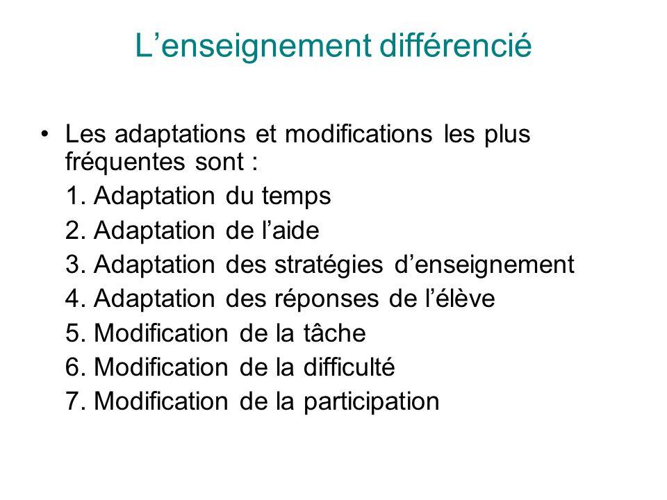 Lenseignement différencié Les adaptations et modifications les plus fréquentes sont : 1. Adaptation du temps 2. Adaptation de laide 3. Adaptation des