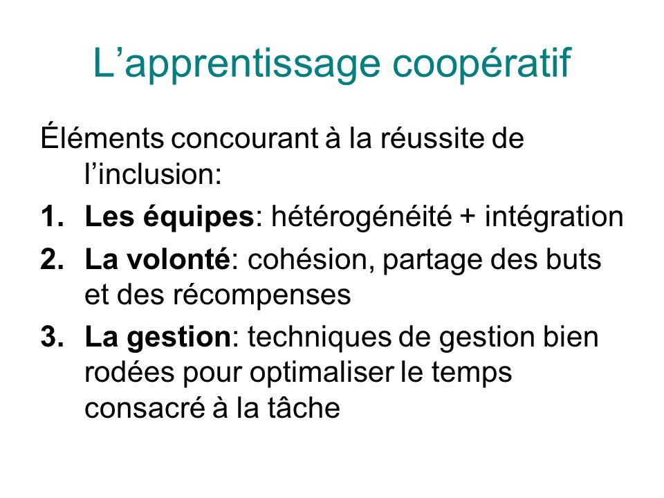 Lapprentissage coopératif Éléments concourant à la réussite de linclusion: 1.Les équipes: hétérogénéité + intégration 2.La volonté: cohésion, partage des buts et des récompenses 3.La gestion: techniques de gestion bien rodées pour optimaliser le temps consacré à la tâche