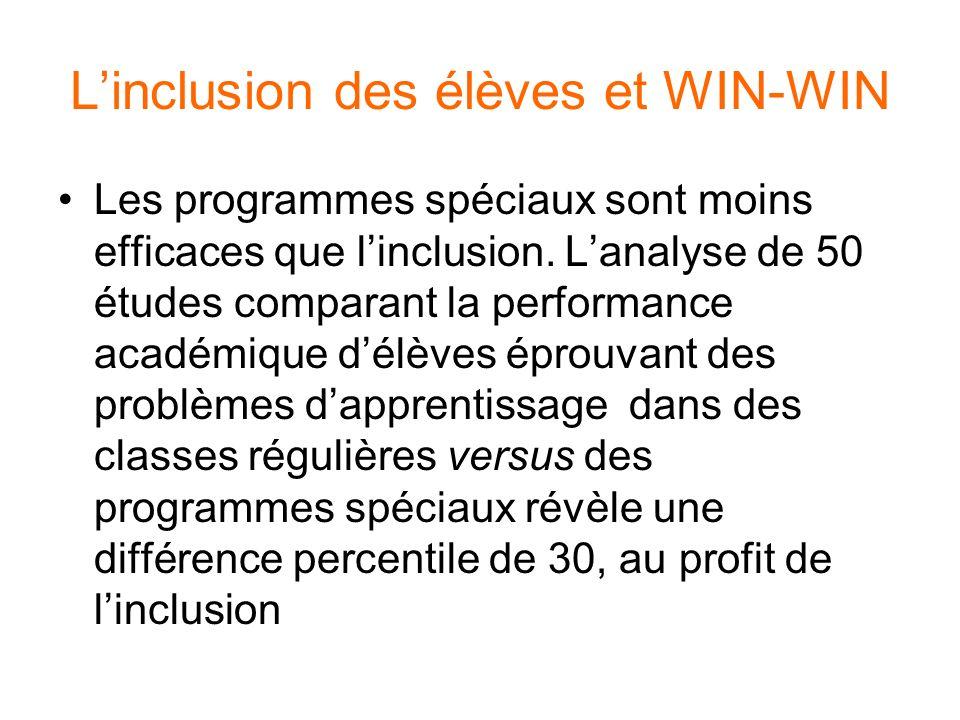 Linclusion des élèves et WIN-WIN Les programmes spéciaux sont moins efficaces que linclusion. Lanalyse de 50 études comparant la performance académiqu