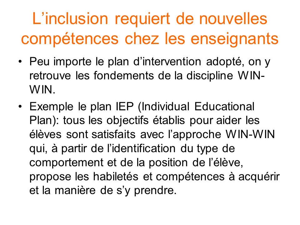 Linclusion requiert de nouvelles compétences chez les enseignants Peu importe le plan dintervention adopté, on y retrouve les fondements de la discipline WIN- WIN.
