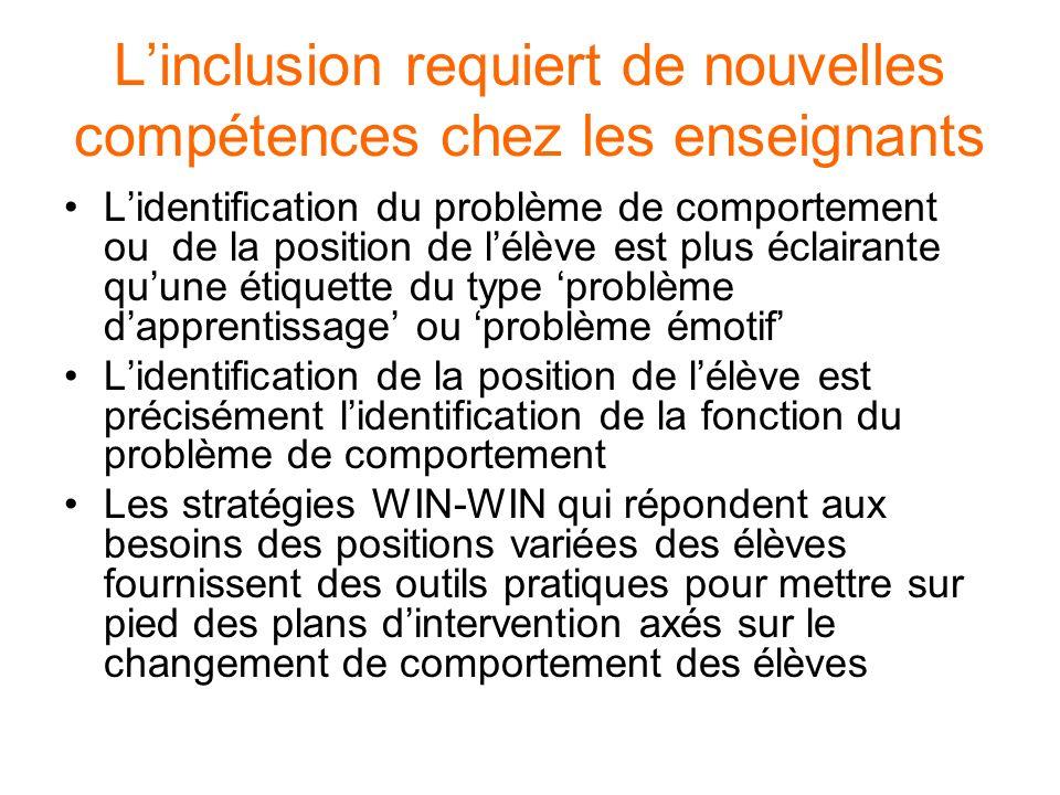 Linclusion requiert de nouvelles compétences chez les enseignants Lenseignant WIN-WIN sait adapter le programme denseignement au développement cognitif de ses élèves.