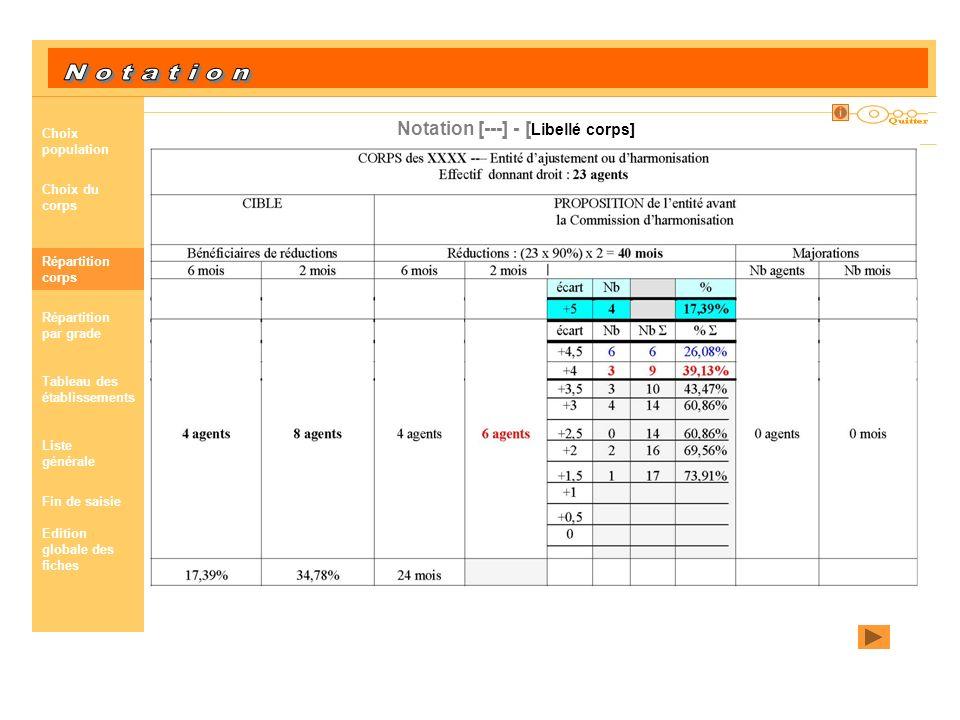 tableau de répartition Liste générale Tableau des établissements Choix du corps Choix population éditer Répartition corps Répartition par grade Fin de