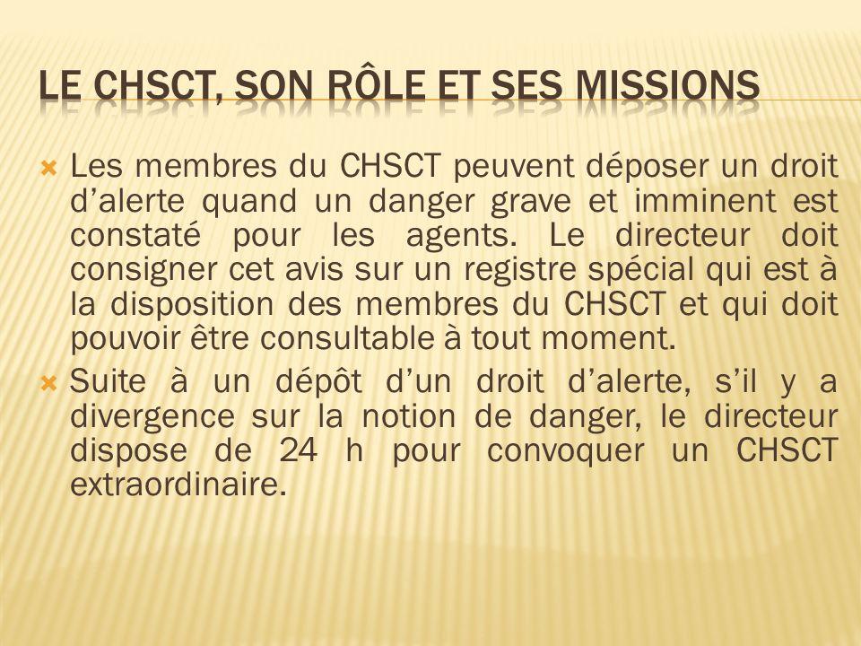 Les membres du CHSCT peuvent déposer un droit dalerte quand un danger grave et imminent est constaté pour les agents. Le directeur doit consigner cet