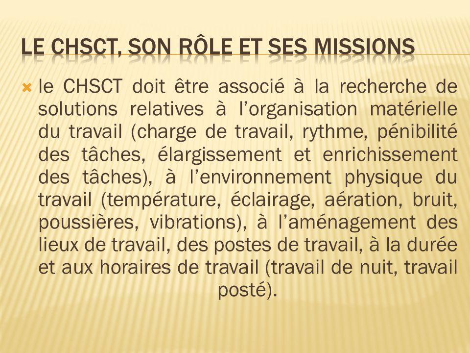 le CHSCT doit être associé à la recherche de solutions relatives à lorganisation matérielle du travail (charge de travail, rythme, pénibilité des tâch