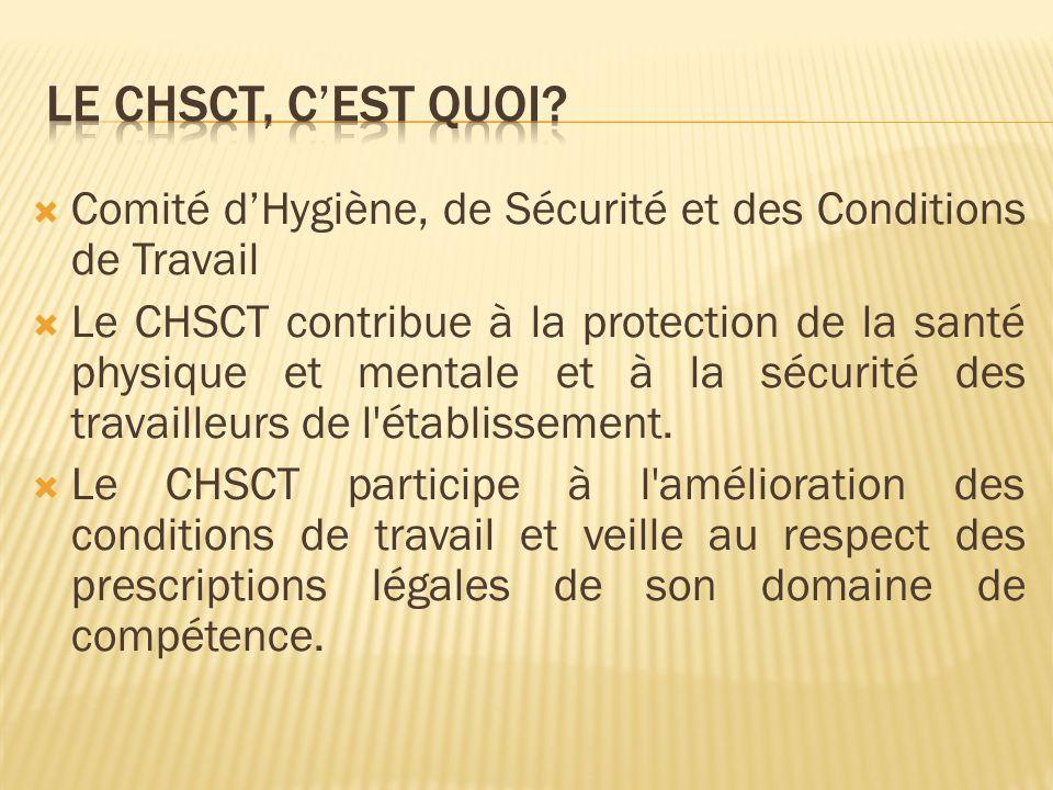 Comité dHygiène, de Sécurité et des Conditions de Travail Le CHSCT contribue à la protection de la santé physique et mentale et à la sécurité des trav