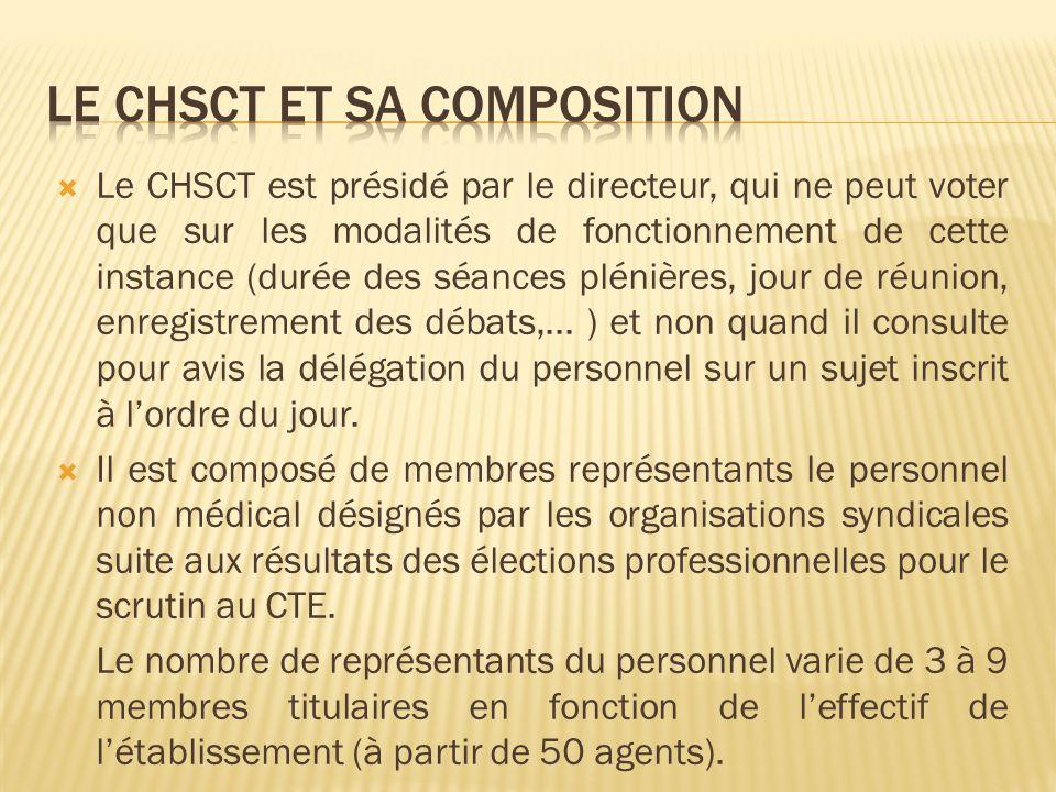 Le CHSCT est présidé par le directeur, qui ne peut voter que sur les modalités de fonctionnement de cette instance (durée des séances plénières, jour