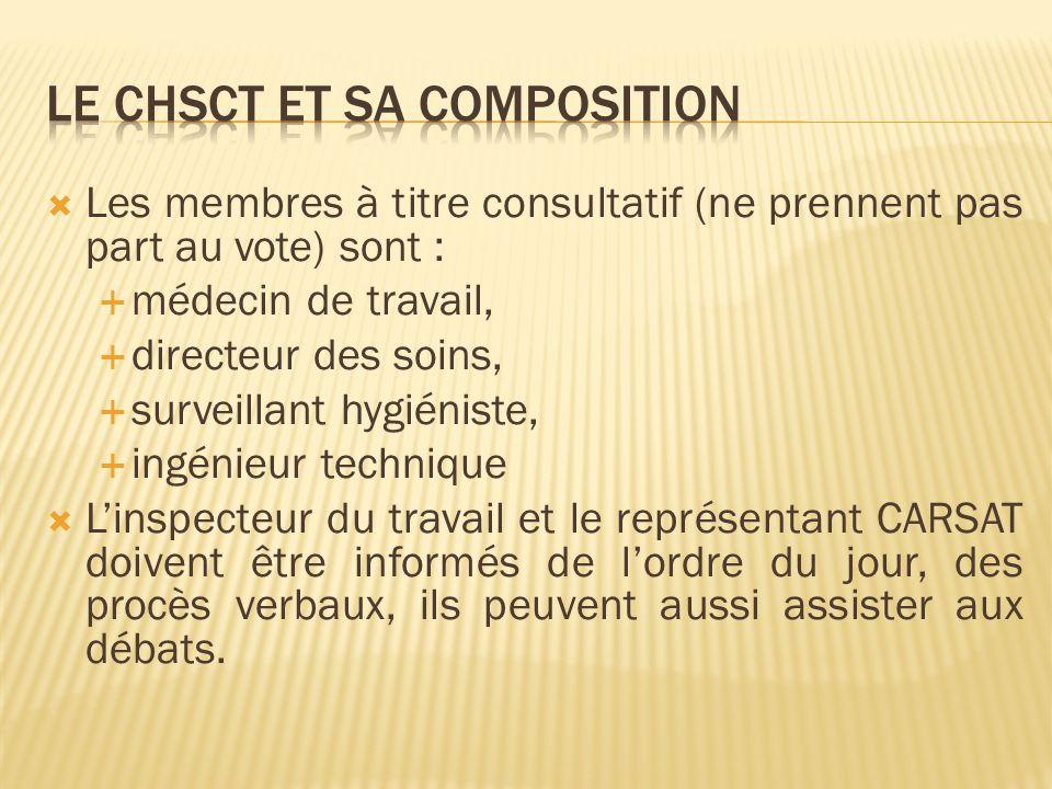 Les membres à titre consultatif (ne prennent pas part au vote) sont : médecin de travail, directeur des soins, surveillant hygiéniste, ingénieur techn