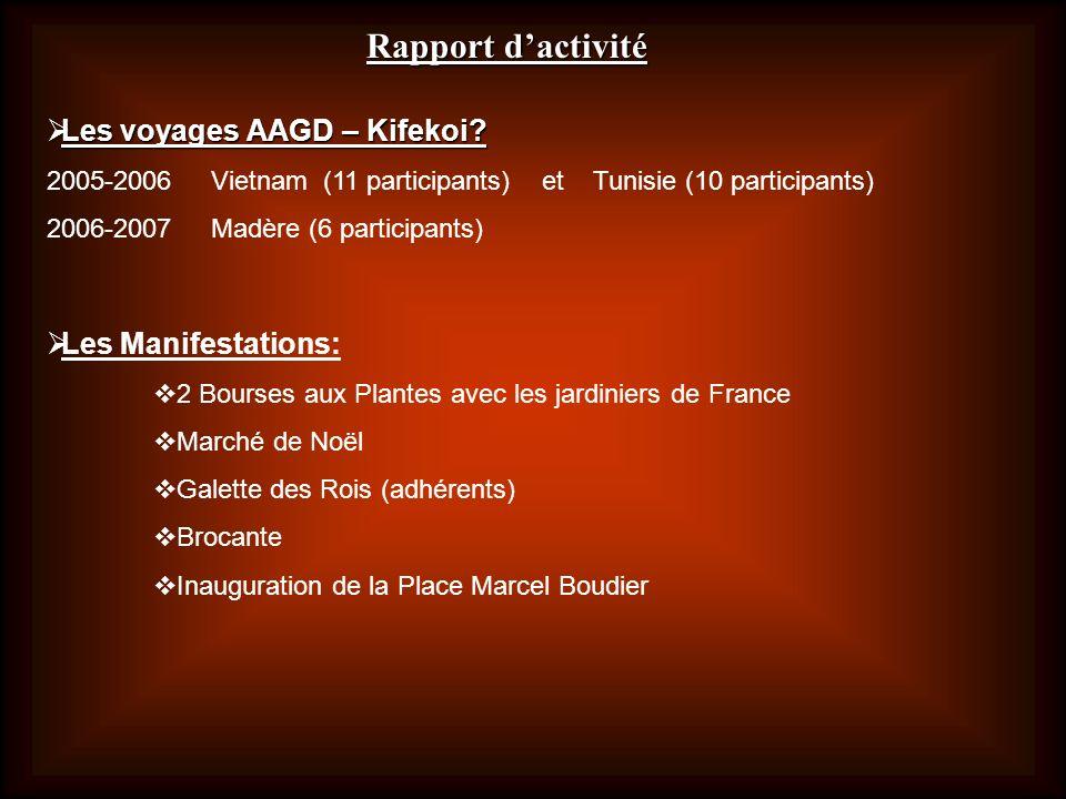 Rapport dactivité Les Manifestations: 2 Bourses aux Plantes avec les jardiniers de France Marché de Noël Galette des Rois (adhérents) Brocante Inaugur