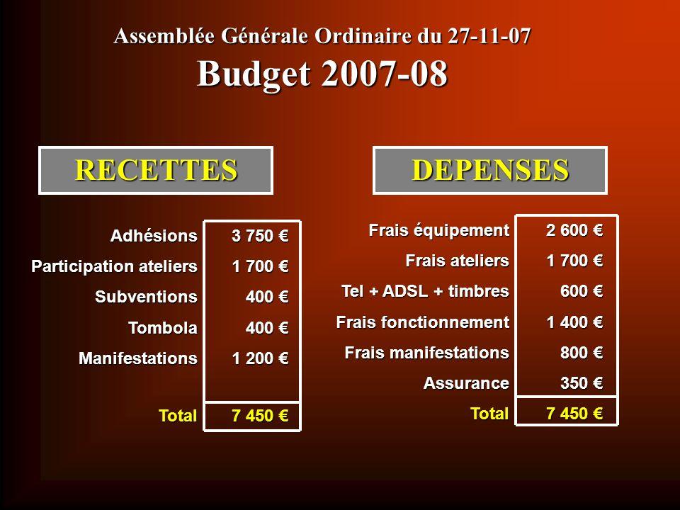 Assemblée Générale Ordinaire du 27-11-07 Budget 2007-08 DEPENSES Frais équipement Frais ateliers Tel + ADSL + timbres Frais fonctionnement Frais manif