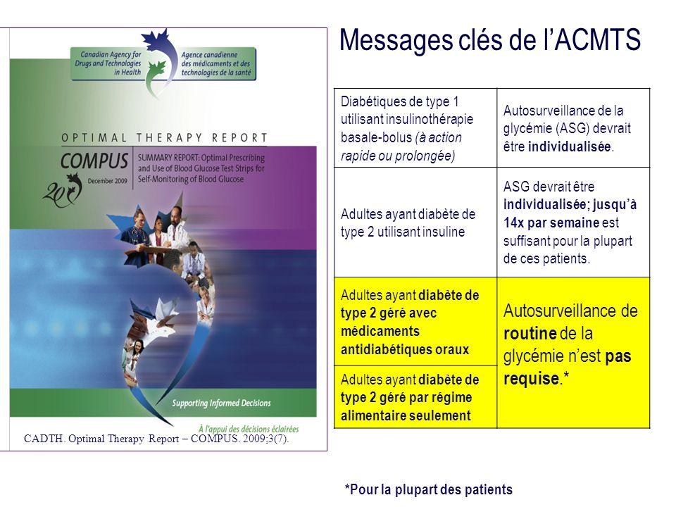 Diabétiques de type 1 utilisant insulinothérapie basale-bolus (à action rapide ou prolongée) Autosurveillance de la glycémie (ASG) devrait être individualisée.