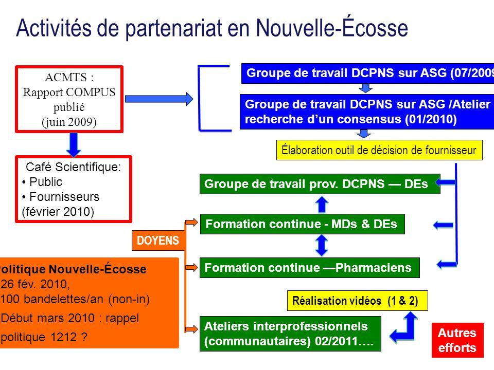 Activités de partenariat en Nouvelle-Écosse Groupe de travail DCPNS sur ASG /Atelier de recherche dun consensus (01/2010) Café Scientifique: Public Fournisseurs (février 2010) Formation continue - MDs & DEs Groupe de travail prov.