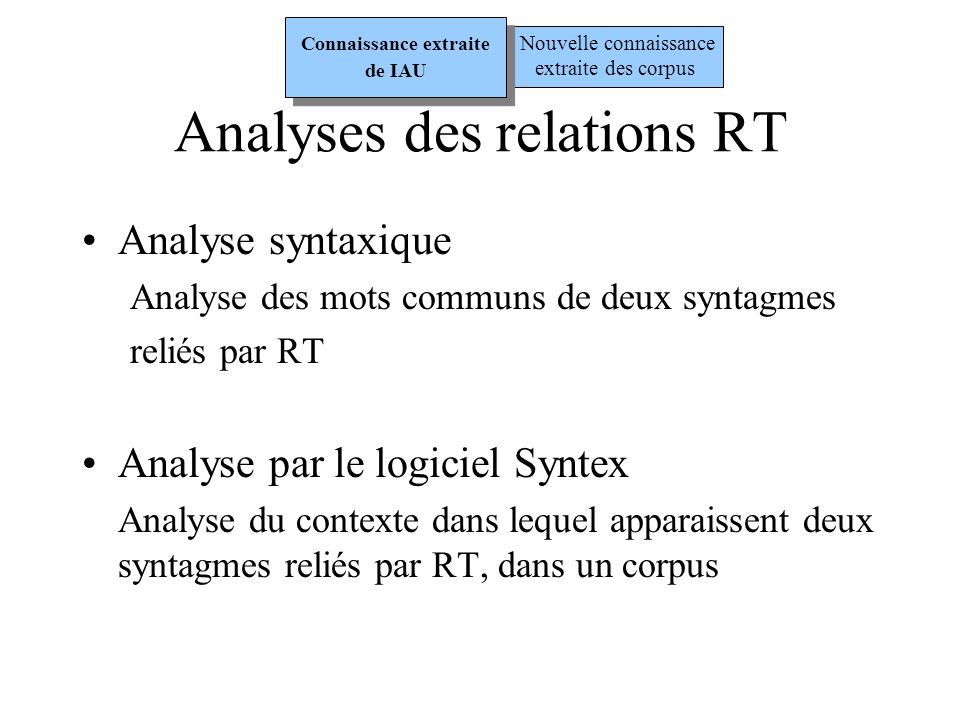 Analyses des relations RT Analyse syntaxique Analyse des mots communs de deux syntagmes reliés par RT Analyse par le logiciel Syntex Analyse du contex
