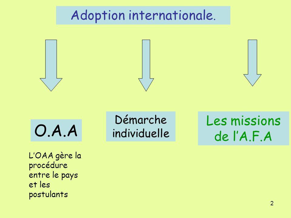 2 Adoption internationale.
