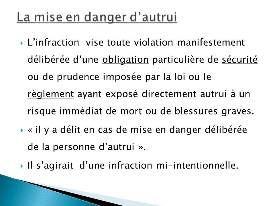 Linfraction vise toute violation manifestement délibérée dune obligation particulière de sécurité ou de prudence imposée par la loi ou le règlement ayant exposé directement autrui à un risque immédiat de mort ou de blessures graves.