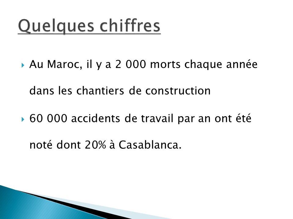 Au Maroc, il y a 2 000 morts chaque année dans les chantiers de construction 60 000 accidents de travail par an ont été noté dont 20% à Casablanca.