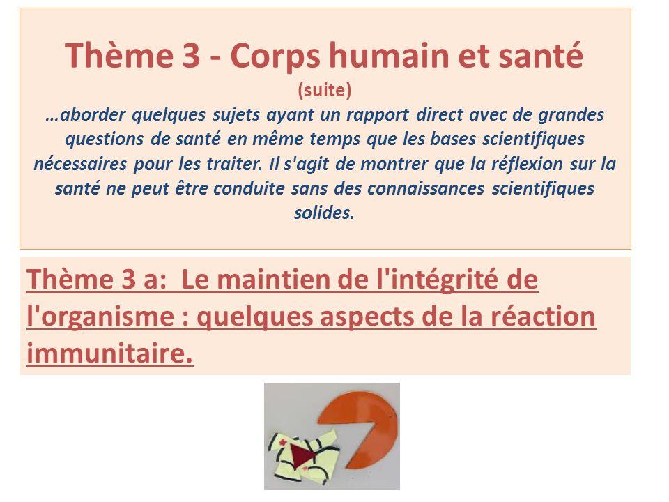 Thème 3 - Corps humain et santé (suite) …aborder quelques sujets ayant un rapport direct avec de grandes questions de santé en même temps que les base