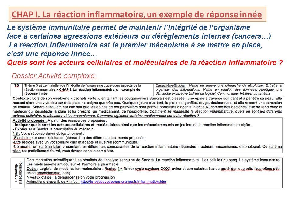 CHAP I. La réaction inflammatoire, un exemple de réponse innée Le système immunitaire permet de maintenir lintégrité de lorganisme face à certaines ag