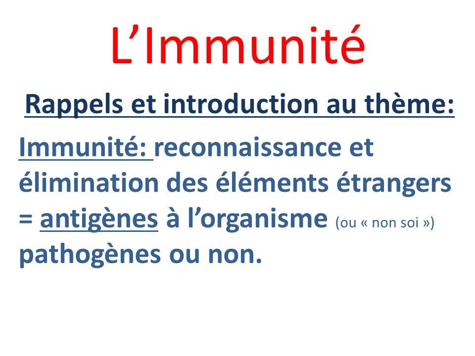 LImmunité Rappels et introduction au thème: Immunité: reconnaissance et élimination des éléments étrangers = antigènes à lorganisme (ou « non soi ») p