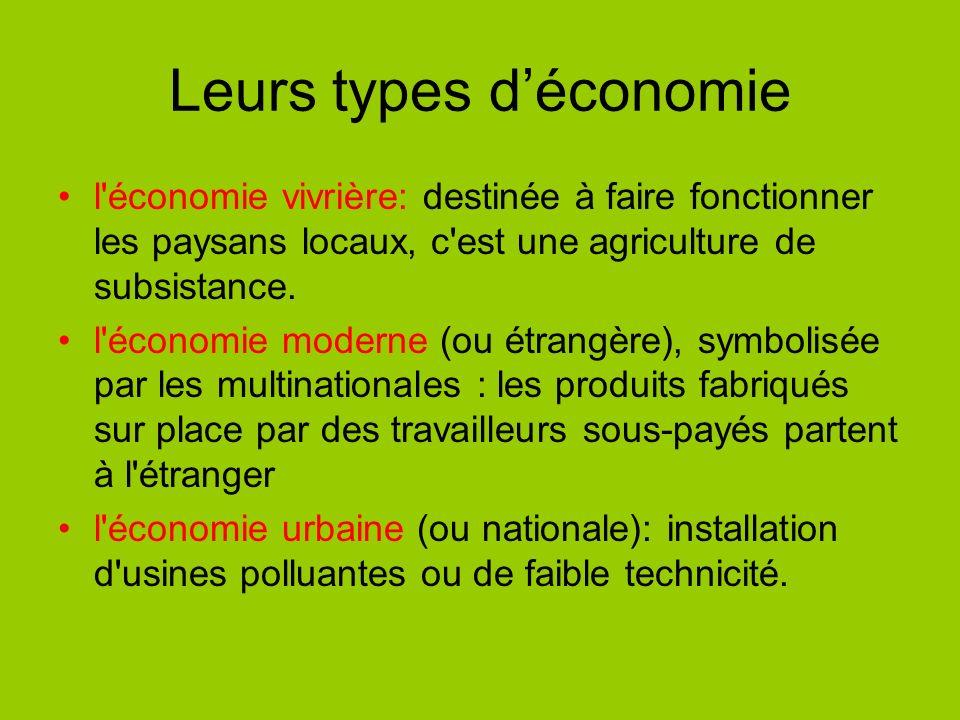 Leurs types déconomie l'économie vivrière: destinée à faire fonctionner les paysans locaux, c'est une agriculture de subsistance. l'économie moderne (