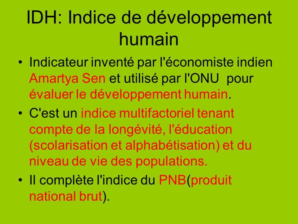 IDH: Indice de développement humain Indicateur inventé par l'économiste indien Amartya Sen et utilisé par l'ONU pour évaluer le développement humain.