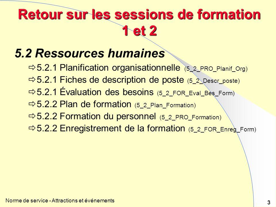 Norme de service - Attractions et événements 3 Retour sur les sessions de formation 1 et 2 5.2 Ressources humaines 5.2.1 Planification organisationnelle (5_2_PRO_Planif_Org) 5.2.1 Fiches de description de poste (5_2_Descr_poste) 5.2.1 Évaluation des besoins (5_2_FOR_Eval_Bes_Form) 5.2.2 Plan de formation (5_2_Plan_Formation) 5.2.2 Formation du personnel (5_2_PRO_Formation) 5.2.2 Enregistrement de la formation (5_2_FOR_Enreg_Form)