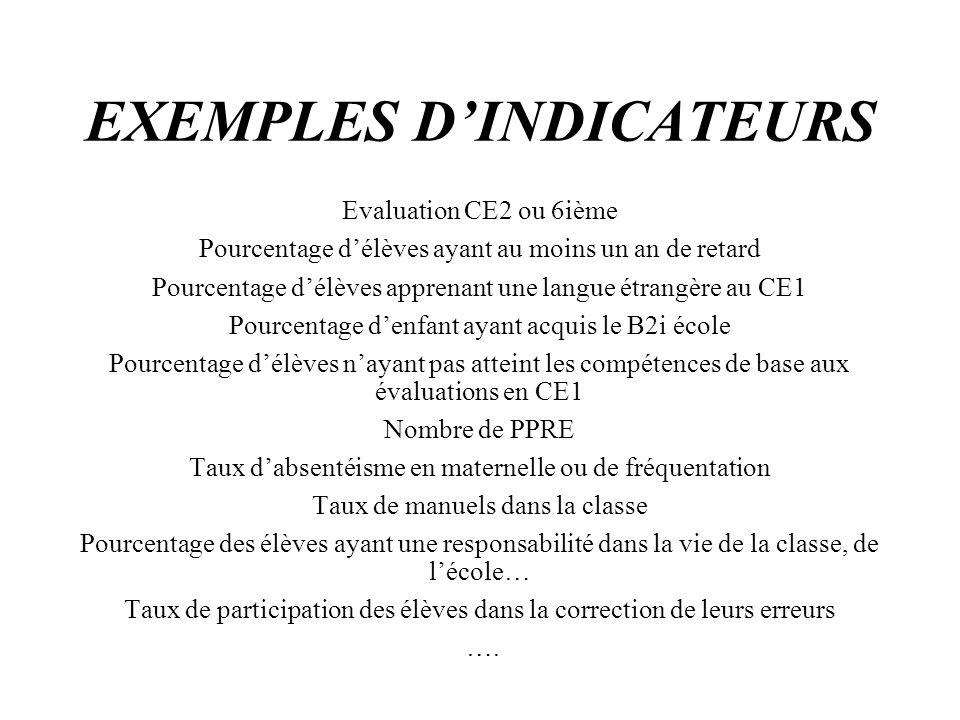 EXEMPLES DINDICATEURS Evaluation CE2 ou 6ième Pourcentage délèves ayant au moins un an de retard Pourcentage délèves apprenant une langue étrangère au