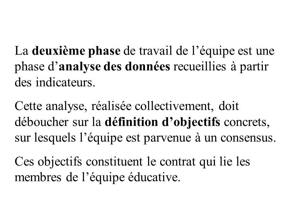 La deuxième phase de travail de léquipe est une phase danalyse des données recueillies à partir des indicateurs. Cette analyse, réalisée collectivemen