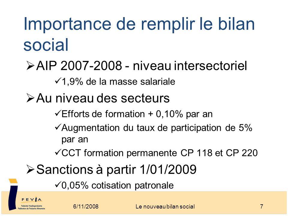 Importance de remplir le bilan social AIP 2007-2008 - niveau intersectoriel 1,9% de la masse salariale Au niveau des secteurs Efforts de formation + 0