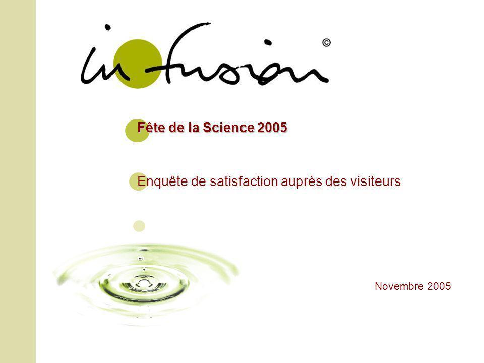 Fête de la Science 2005 Enquête de satisfaction auprès des visiteurs Novembre 2005