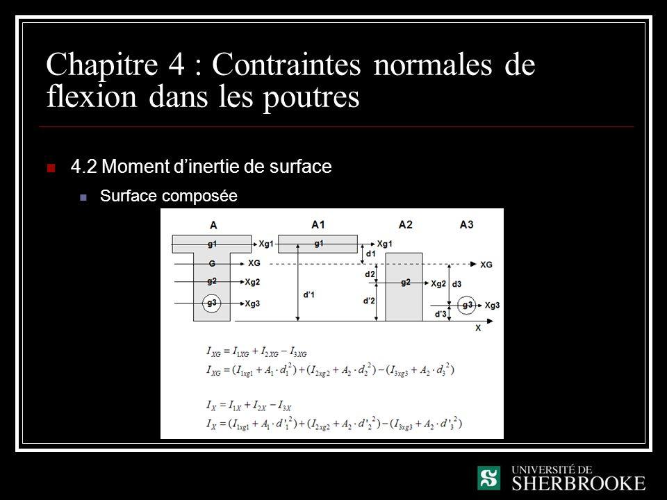 Chapitre 4 : Contraintes normales de flexion dans les poutres 4.2 Moment dinertie de surface Surface composée