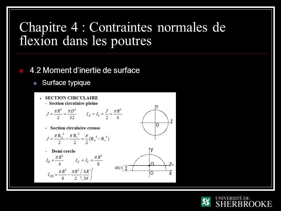 Chapitre 4 : Contraintes normales de flexion dans les poutres 4.2 Moment dinertie de surface Surface typique