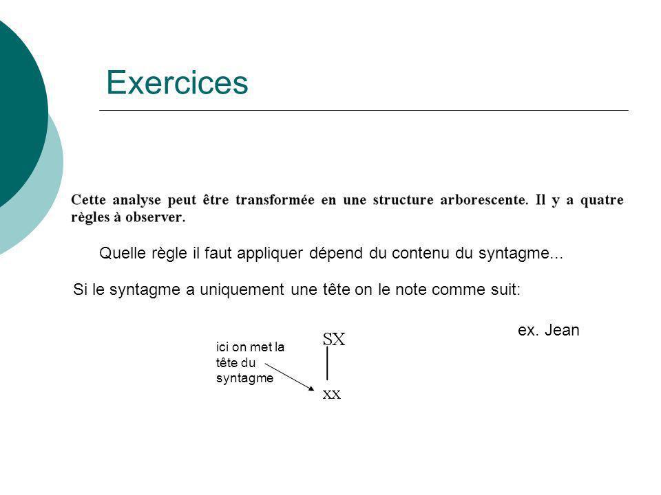 Exercices Quelle règle il faut appliquer dépend du contenu du syntagme... Si le syntagme a uniquement une tête on le note comme suit: ici on met la tê