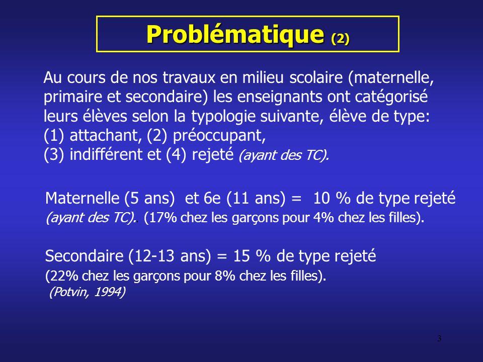 4 Problématique (3) Étude longitudinale sur le décrochage scolaire au secondaire (800 adolescents de 12-13 ans).