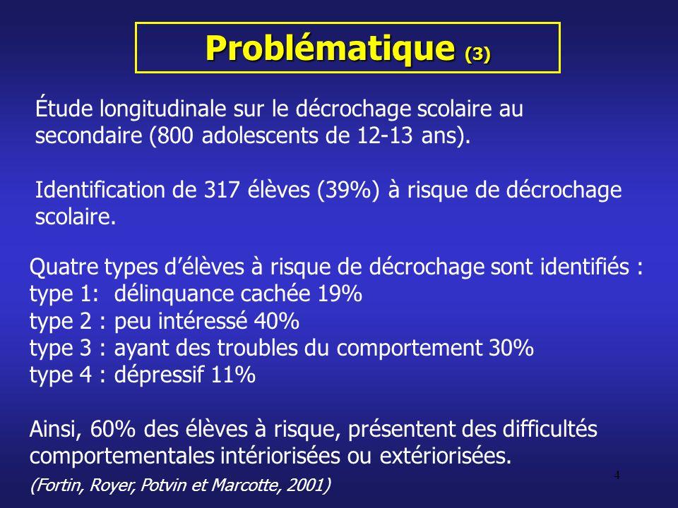 35 Conclusion (2) Lon veut des résultats rapides.