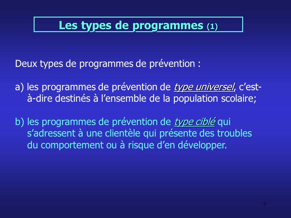 10 type universel Trois catégories de programme de prévention de type universel.