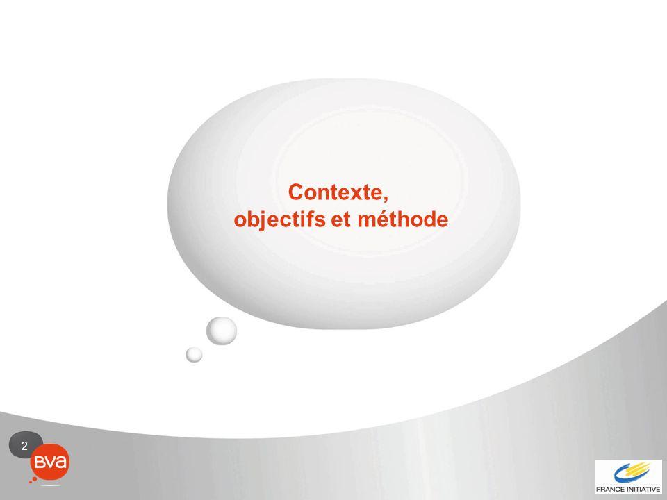 2 Contexte, objectifs et méthode