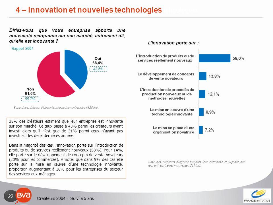 Créateurs 2004 – Suivi à 5 ans 22 4 – Innovation et nouvelles technologies 38% des créateurs estiment que leur entreprise est innovante sur son marché