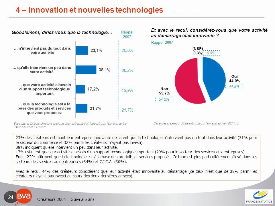 Créateurs 2004 – Suivi à 5 ans 24 4 – Innovation et nouvelles technologies 23% des créateurs estimant leur entreprise innovante déclarent que la techn