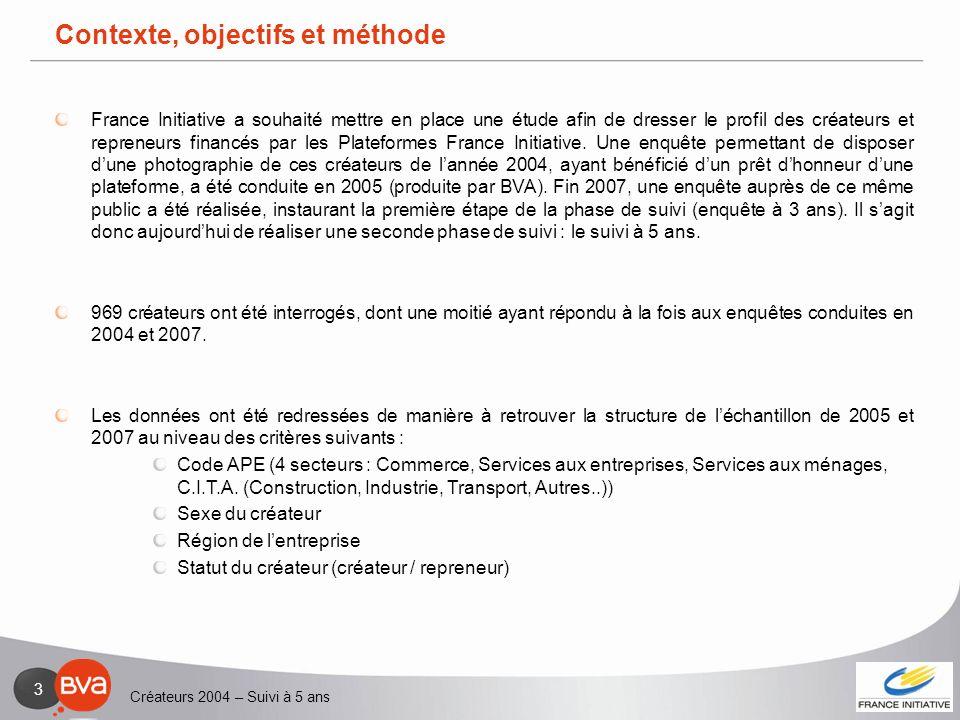 Créateurs 2004 – Suivi à 5 ans 3 Contexte, objectifs et méthode France Initiative a souhaité mettre en place une étude afin de dresser le profil des c