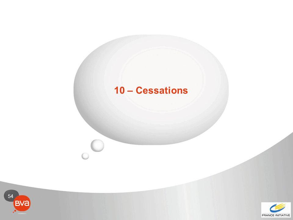 54 10 – Cessations