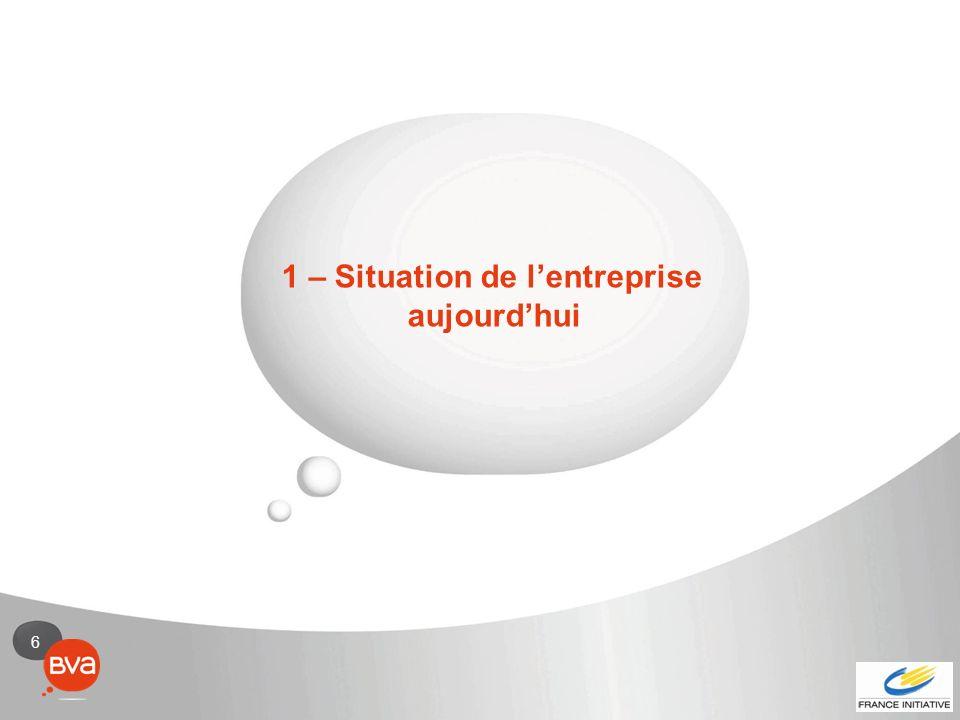 6 1 – Situation de lentreprise aujourdhui