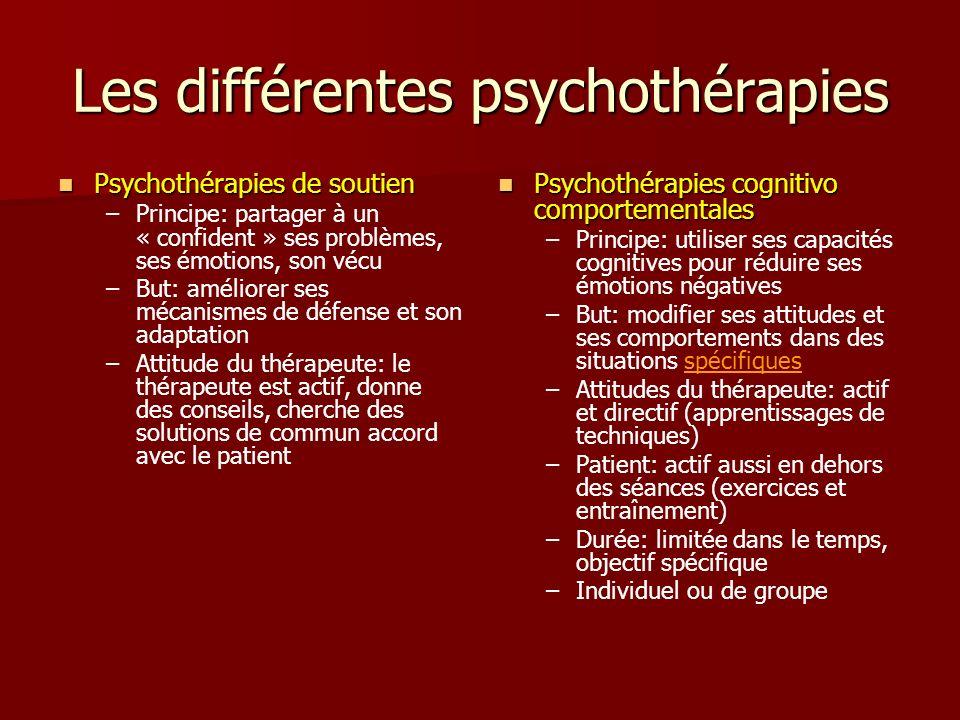 Les différentes psychothérapies Psychothérapies de soutien Psychothérapies de soutien – –Principe: partager à un « confident » ses problèmes, ses émotions, son vécu – –But: améliorer ses mécanismes de défense et son adaptation – –Attitude du thérapeute: le thérapeute est actif, donne des conseils, cherche des solutions de commun accord avec le patient Psychothérapies cognitivo comportementales Psychothérapies cognitivo comportementales –Principe: utiliser ses capacités cognitives pour réduire ses émotions négatives –But: modifier ses attitudes et ses comportements dans des situations spécifiques –Attitudes du thérapeute: actif et directif (apprentissages de techniques) –Patient: actif aussi en dehors des séances (exercices et entraînement) –Durée: limitée dans le temps, objectif spécifique –Individuel ou de groupe